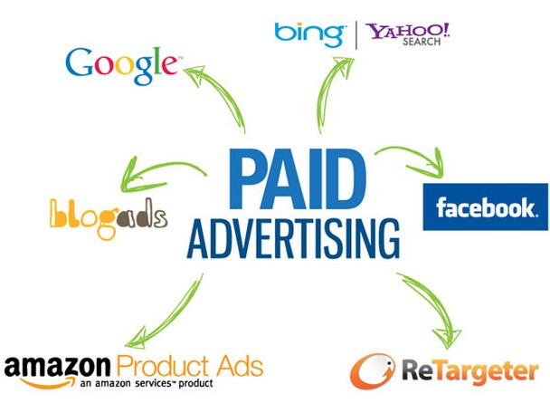 Pay Per Click (PPC) management services India